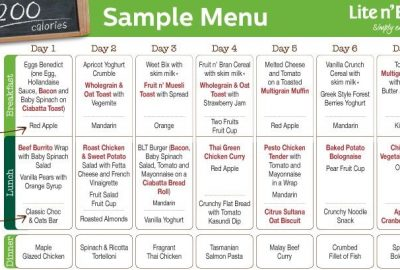 7-Days Quick Easiest 1200 Calorie Meal Plan for Weight Loss