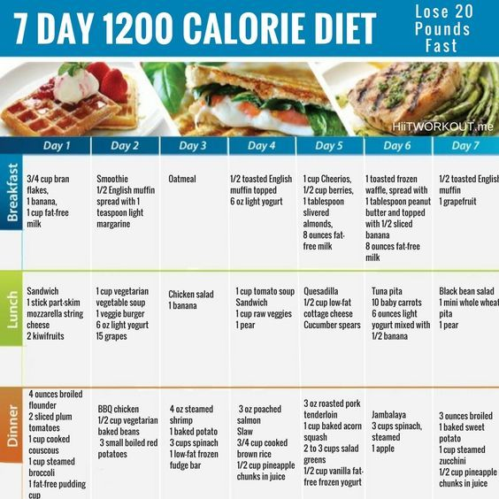 Low Carb 1200 Calorie Diet Plan for 7-Days Quick Weight loss